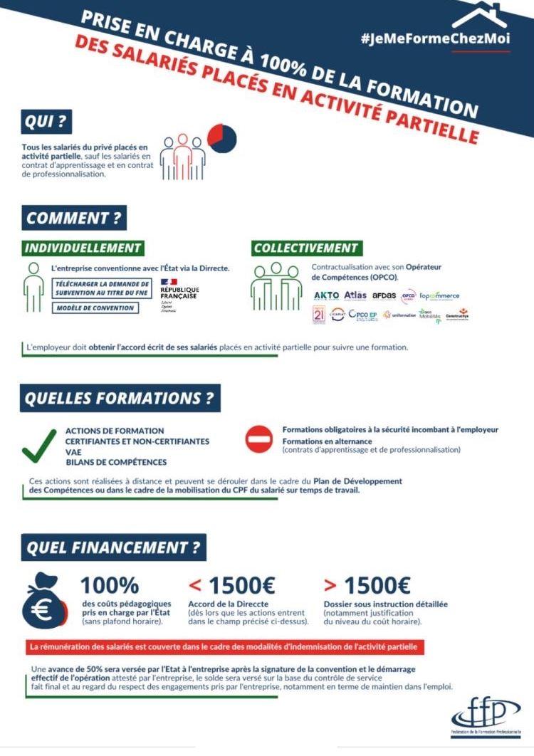 Infographie Prise en charge à 100% de la formation des salariés placés en activité partielle